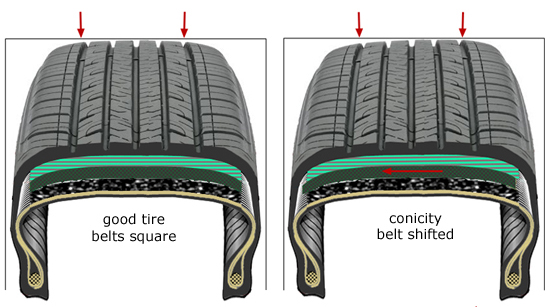 tire_radial_pull_conicity.jpg