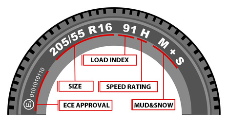 Tyre_Speed_Rating.jpg